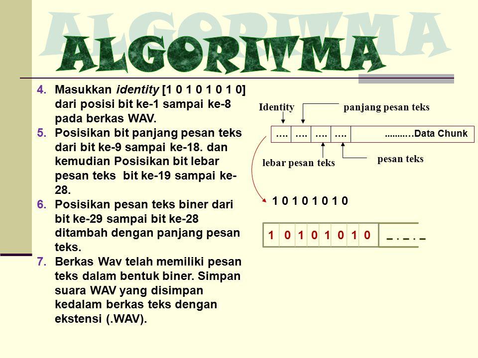 ALGORITMA Masukkan identity [1 0 1 0 1 0 1 0] dari posisi bit ke-1 sampai ke-8 pada berkas WAV.
